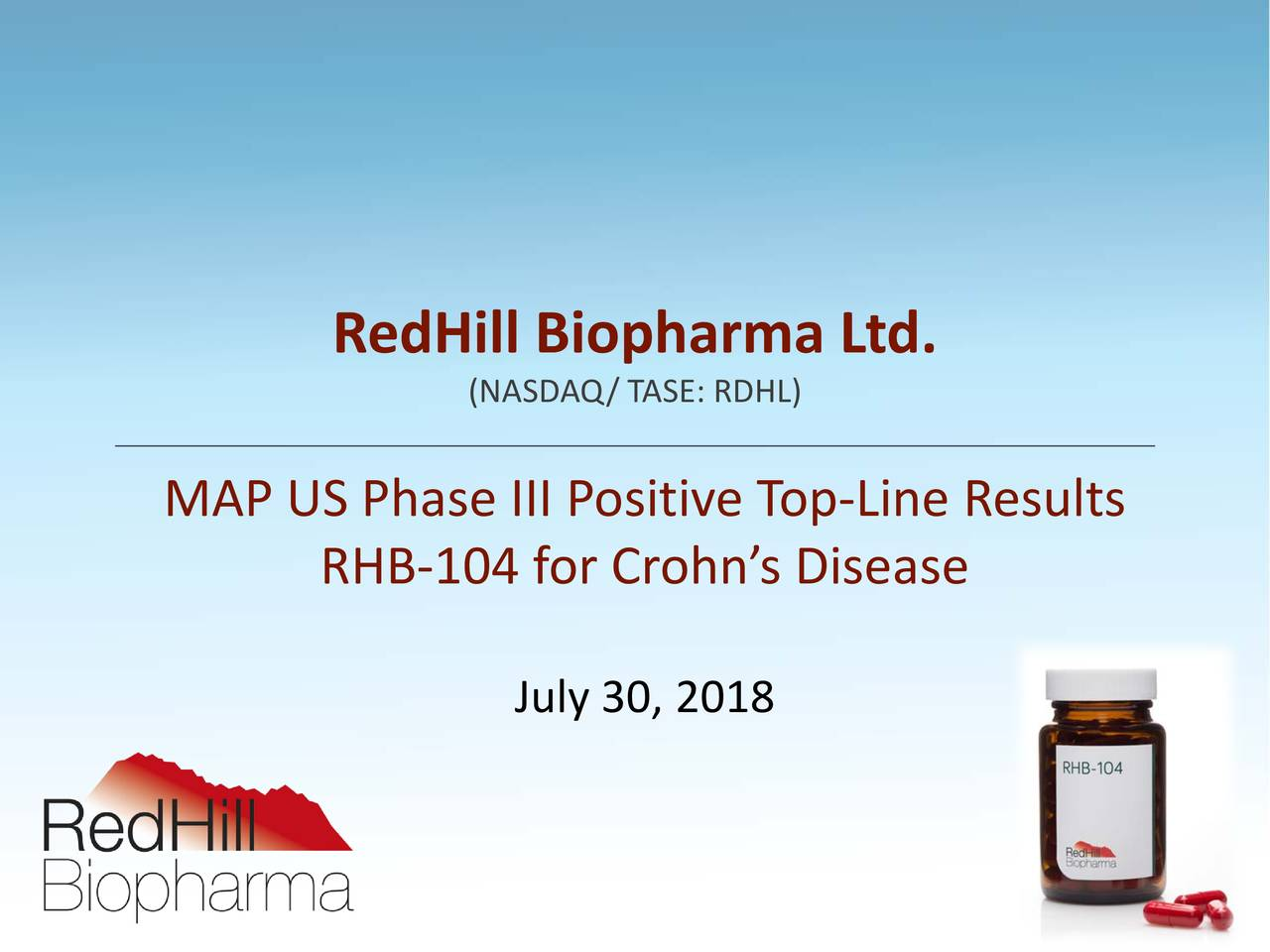 RedHill Biopharma (RDHL) MAP US Phase III Positive Top-Line Results