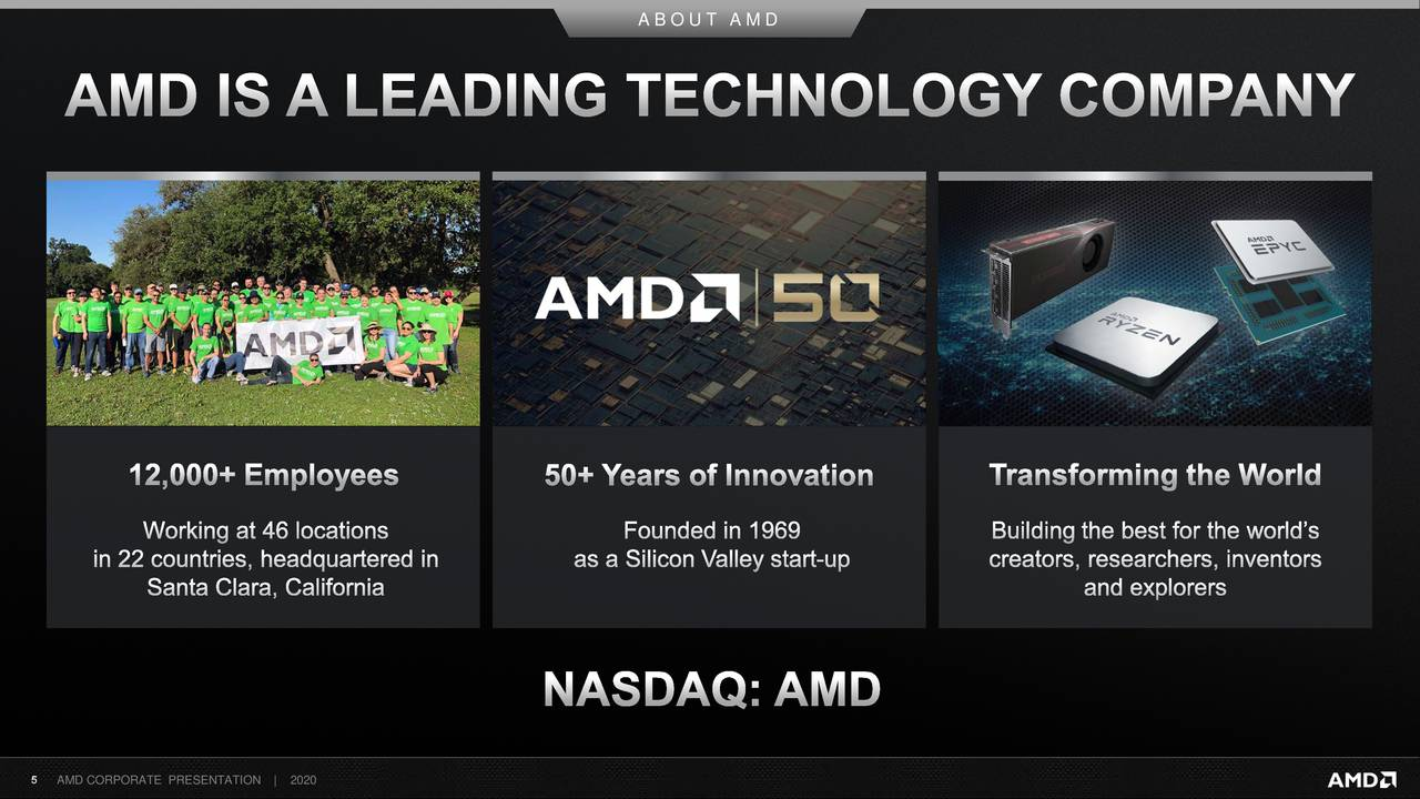 Advanced Micro Devices Amd Investor Presentation Slideshow Nasdaq Amd Seeking Alpha