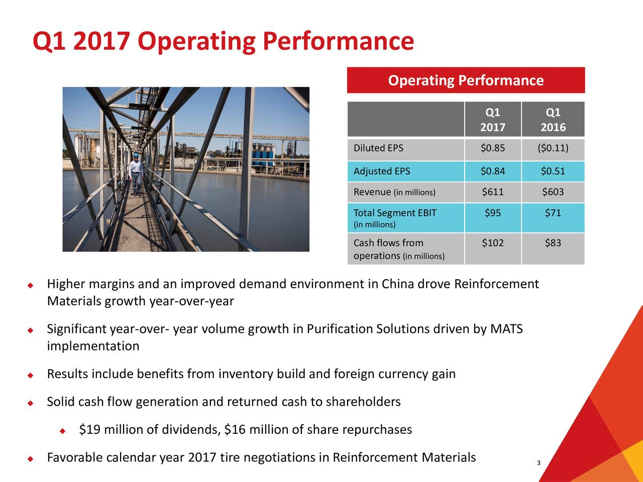 Operating Performance Q1 Q1 2017 2016 Diluted EPS $0.85 ($0.11) Adjusted EPS $0.84 $0.51 Revenue(in millions) $611 $603 Total Segment EBIT $95 $71 (in millions) Cash flows from $102 $83 operation(in millions) Higher margins and an improved demand environment in China drove Reinforcement Materials growth year-over-year Significant year-over- year volume growth in Purification Solutions driven by MATS implementation Results include benefits from inventory build and foreign currency gain Solid cash flow generation and returned cash toshareholders $19 million of dividends, $16 million of share repurchases Favorable calendar year 2017 tire negotiations in Reinforcement Materials 3