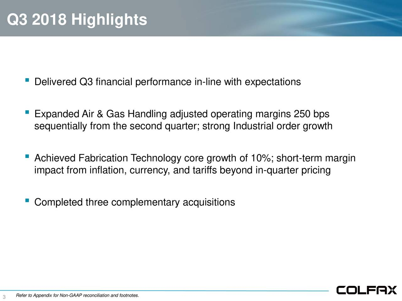 ▪ Delivered Q3 financial performance in-line with expectations ▪ Expanded Air & Gas Handling adjusted operating margins 250 bps sequentially from the second quarter; strong Industrial order growth ▪ Achieved Fabrication Technology core growth of 10%; short-term margin impact from inflation, currency, and tariffs beyond in-quarter pricing ▪ Completed three complementary acquisitions