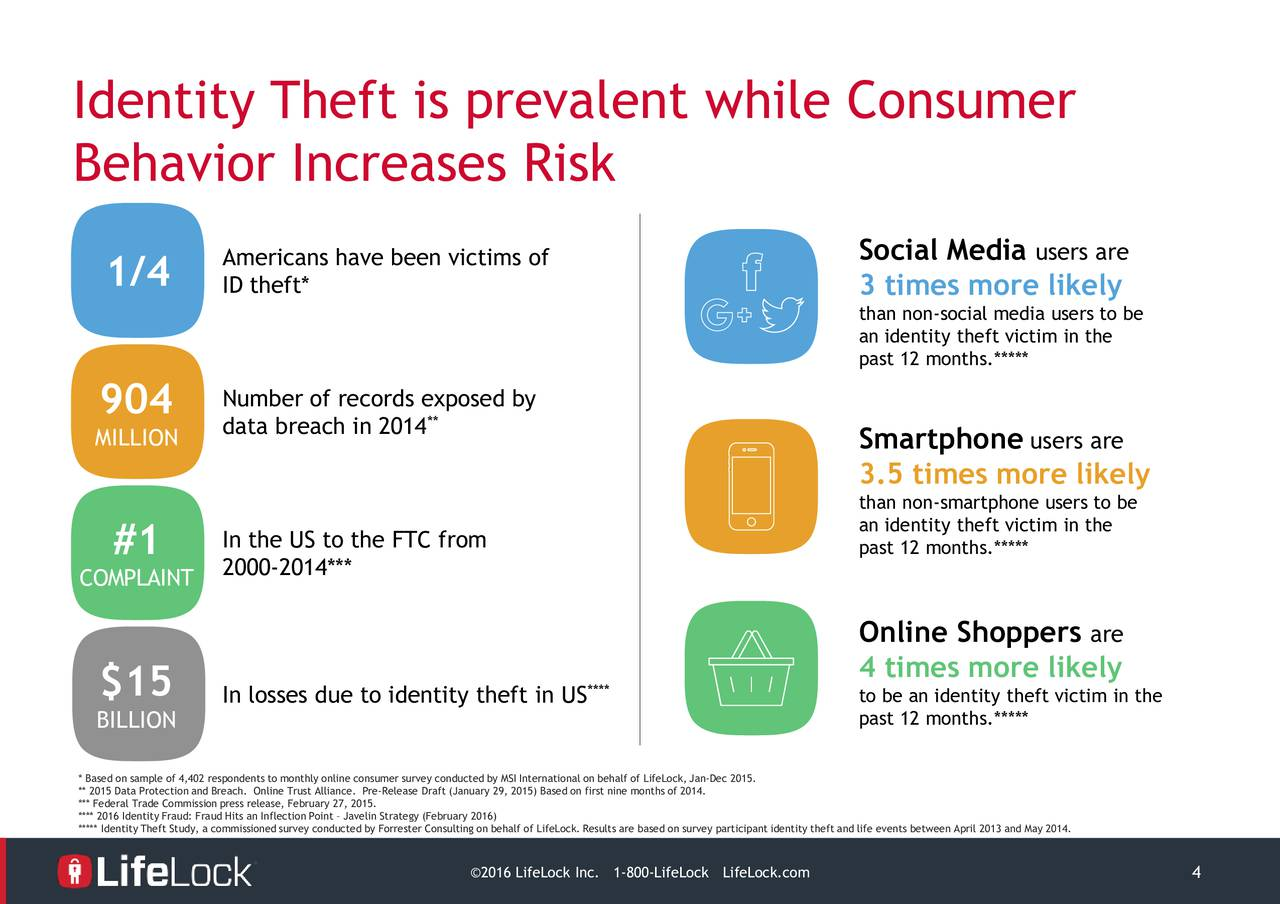 effects of identity theft on social Prior to the internet age, child identity theft occurred most often at the hands of a relative who was using the minor's social security number to circumvent bad credit.