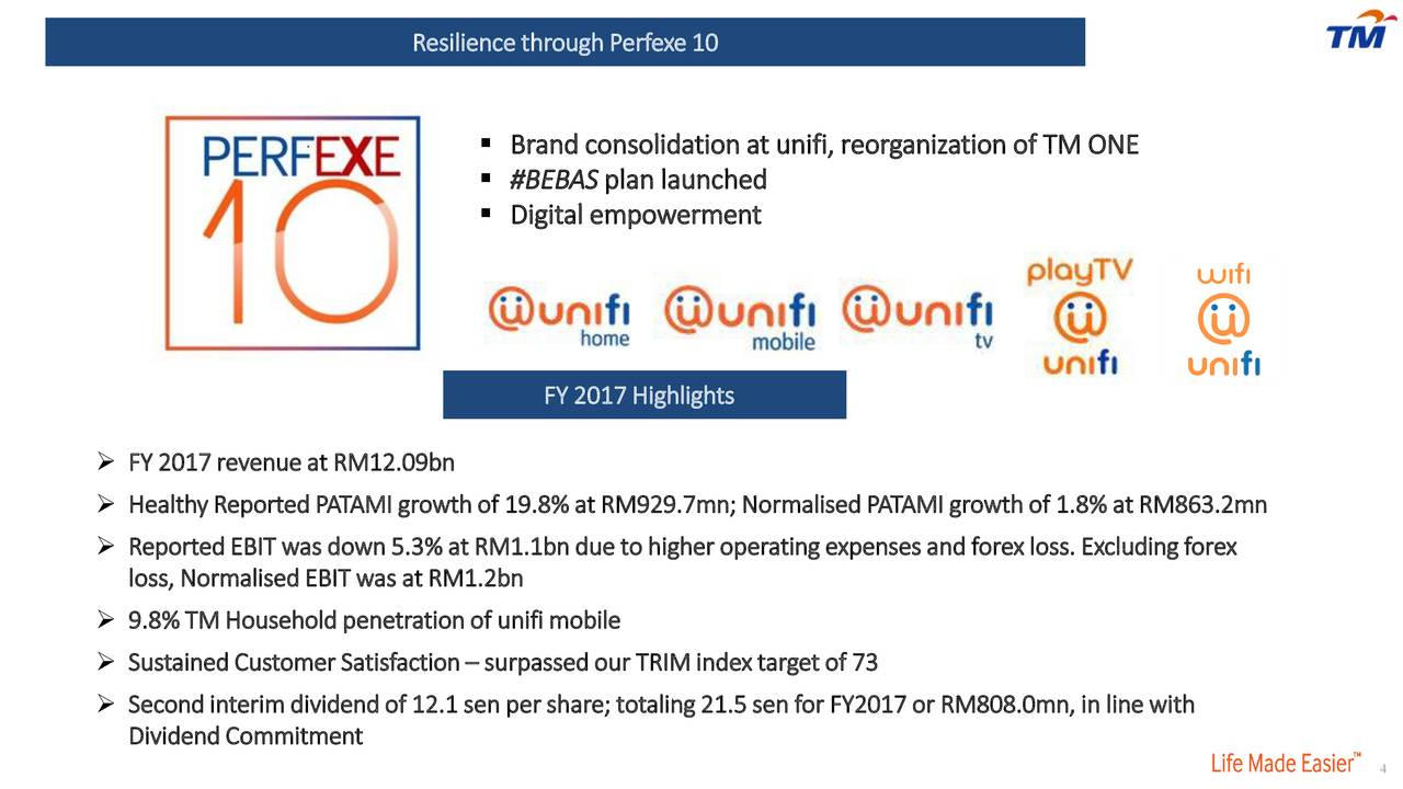telekom malaysia berhad tm financial and strategic swot analysis review published What do maxis bhd's current share price and dividend say about its stock  is  traditionally dominated by telekom malaysia berhad (klse:tm) ([stock_quote   although maxis calling an all digitization strategy for the company to embrace   only and is not intended to be any investment or financial advice.