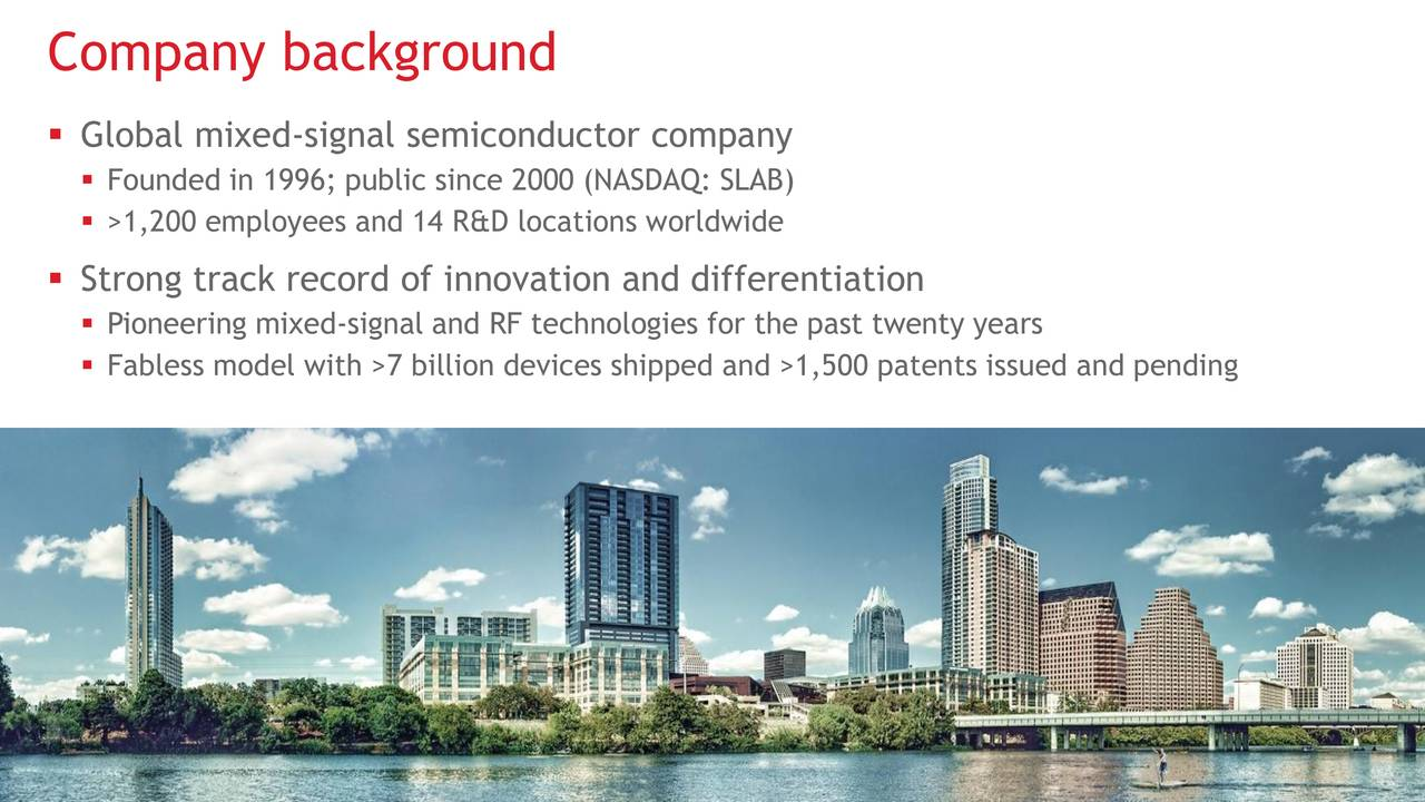 Global mixed-signal semiconductor company Founded in 1996; public since 2000 (NASDAQ: SLAB) >1,200 employees and 14 R&D locations worldwide Strong track record of innovation and differentiation Pioneering mixed-signal and RF technologies for the past twenty years Fabless model with >7 billion devices shipped and >1,500 patents issued and pending Consumer 3