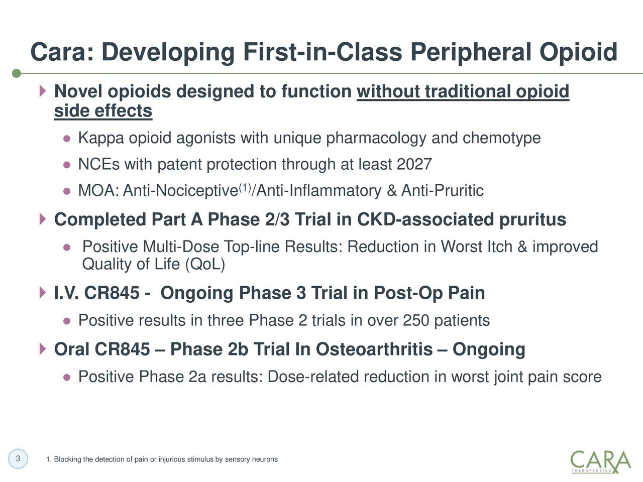 Novel opioids designed to function without traditional opioid side effects Kappa opioid agonists with unique pharmacology and chemotype NCEs with patent protection through at least 2027 MOA: Anti-Nociceptive /Anti-Inflammatory & Anti-Pruritic Completed Part APhase 2/3 Trial in CKD-associated pruritus Positive Multi-Dose Top-line Results: Reduction in Worst Itch & improved Quality of Life (QoL) I.V. CR845 - Ongoing Phase 3 Trial in Post-Op Pain Positive results in three Phase 2 trials in over 250 patients Oral CR845  Phase 2b Trial In Osteoarthritis  Ongoing Positive Phase 2a results: Dose-related reduction in worst joint pain score 3 1. Blocking the detection of pain or injurious stimulus by sensory neurons