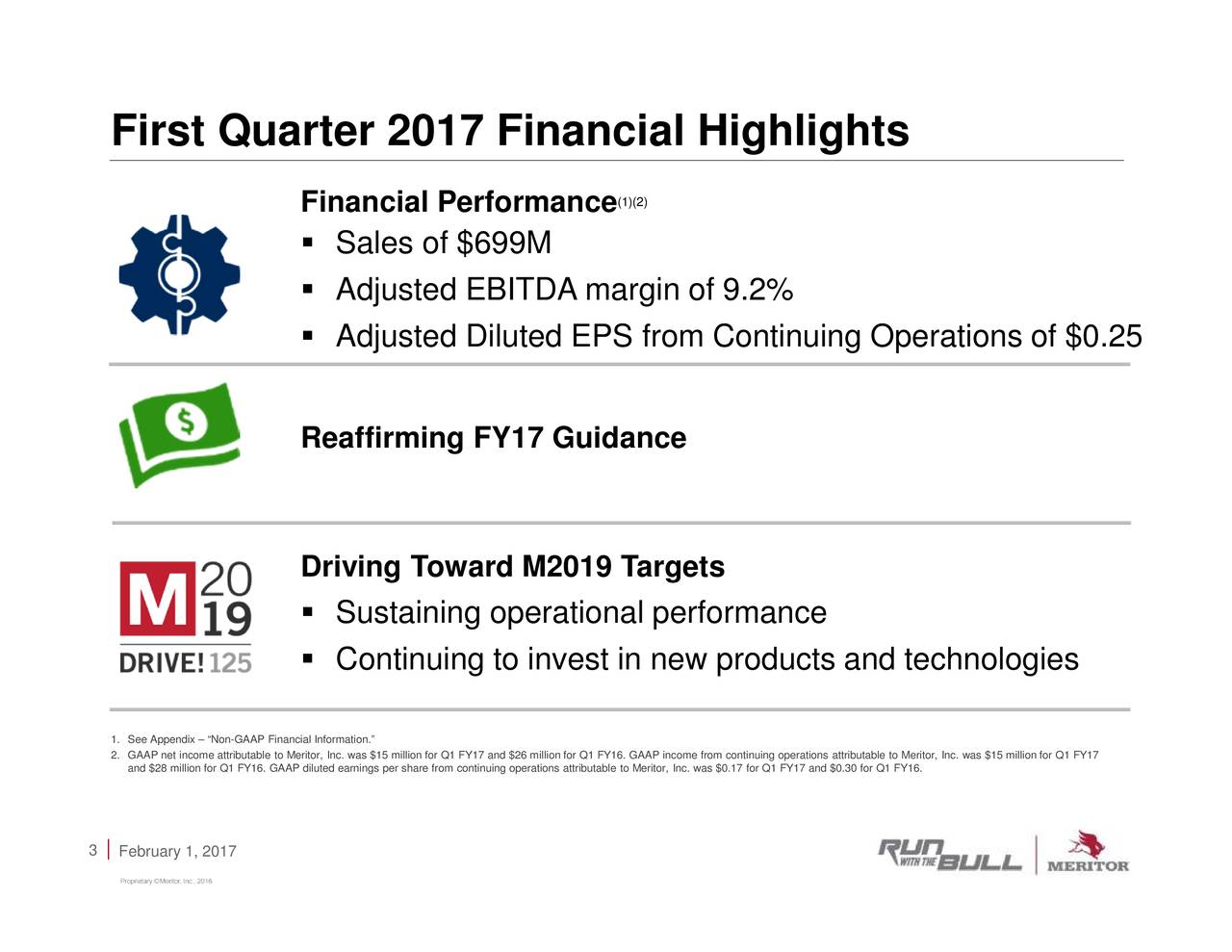 es 16. Meritor, Inc. was $15 million for Q1 FY17 ritor, Inc. was $0.17 for Q1 FY17 and $0.30 for Q1 FY (1)(2) GAAP income from continuing operations attributable to 5 million for Q1 FY17 and $26 million for Q1 FY16.to Me SaleAsdofdtudseMdITilAtmdaErgSusrtaintiguipgerationasltnrformapnrcd FinancialPerformaReaffirminDriing7Towuidadnce2019 Targets and $2February 1, 2017 FY16. GAAP diluted earnings p First Quarter 2017 Financial H 1..GAneo|GbPltalornw s $1 3