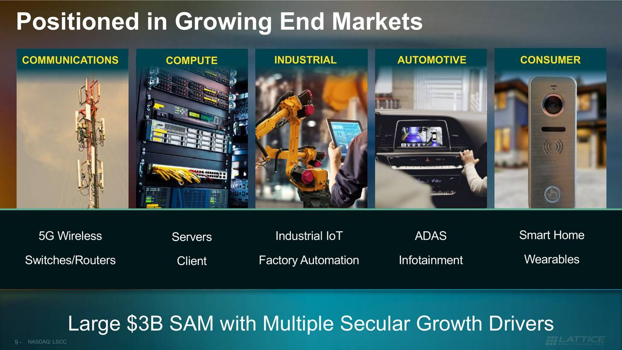 Why Lattice Semiconductor Can Maintain The Crazy Run