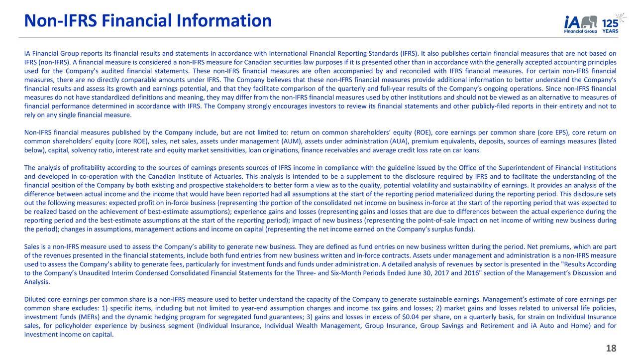Industrial Alliance Car Loan Insurance