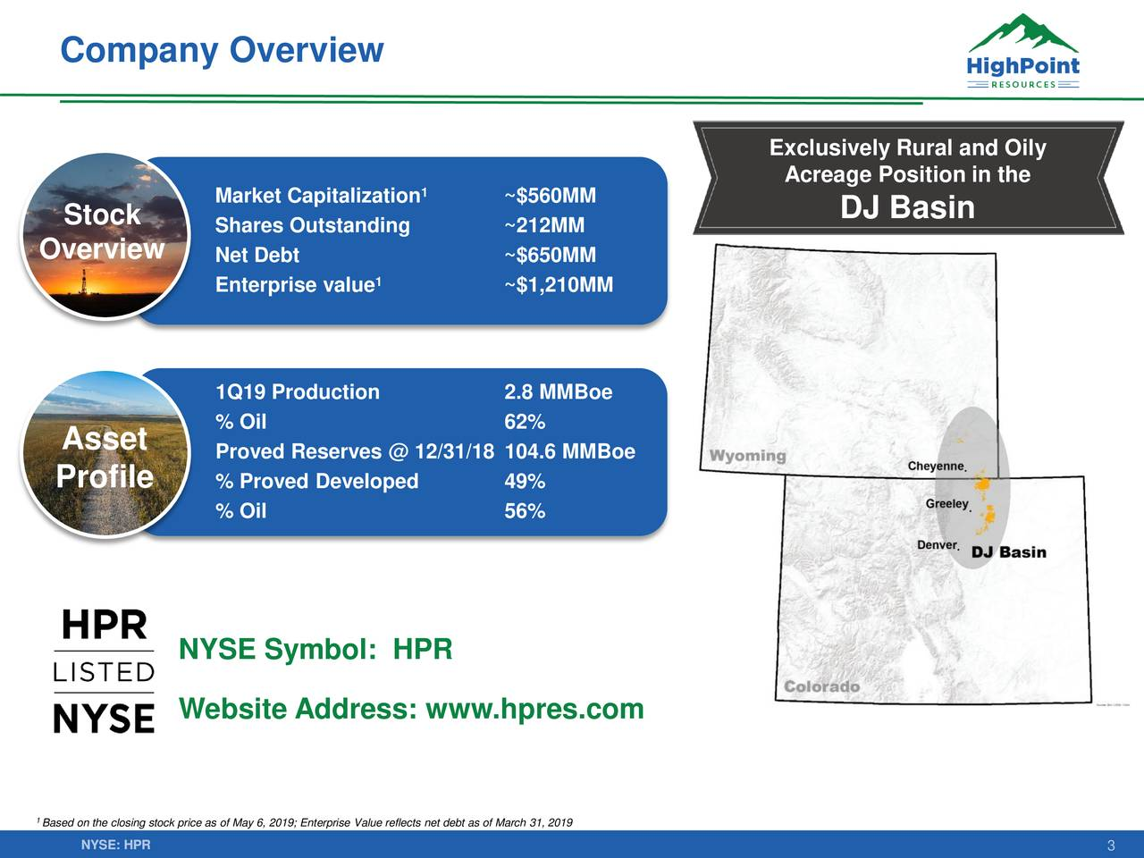 Exclusively Rural and Oily Acreage Position in the Market Capitalization ~$560MM Stock DJ Basin Shares Outstanding ~212MM Overview Net Debt ~$650MM Enterprise value ~$1,210MM 1Q19 Production 2.8 MMBoe % Oil 62% Asset Proved Reserves @ 12/31/18 104.6 MMBoe Profile % Proved Developed 49% % Oil 56% NYSE Symbol: HPR Website Address: www.hpres.com 1Based on the closing stock price as of May 6, 2019; Enterprise Value reflects net debt as of March 31, 2019