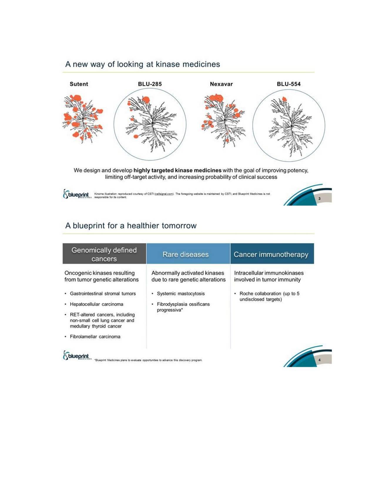 Blueprint medicines corporation bpmc presents at canaccord genuity blueprint medicines corporation bpmc presents at canaccord genuity 37th annual growth conference slideshow malvernweather Choice Image