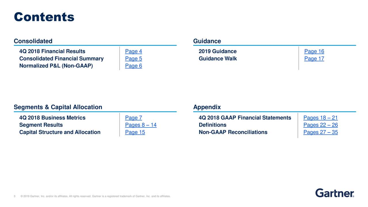 Consolidated Guidance 4Q 2018 Financial Results Page 4 2019 Guidance Page 16 Consolidated Financial Summary Page 5 Guidance Walk Page 17 Normalized P&L (Non-GAAP) Page 6 Segments & Capital Allocation Appendix 4Q 2018 Business Metrics Page 7 4Q 2018 GAAP Financial Statements Pages 18 – 21 Segment Results Pages 8 – 14 Definitions Pages 22 – 26 Capital Structure and Allocation Page 15 Non-GAAP Reconciliations Pages 27 – 35 3 © 2019 Gartner, Inc. and/or its affiliates. All rights reserved. Gartner is a registered trademark of Gartner, Inc. and its affiliates.