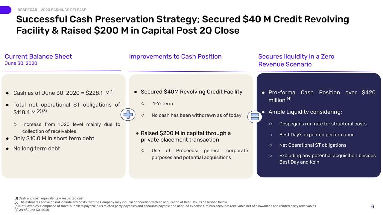 Despegar.com, Corp. 2020 Q2 - Results - Earnings Call Presentation <span class='ticker-hover-wrapper'>(NYSE:<a href='https://seekingalpha.com/symbol/DESP' title='Despegar.com, Corp.'>DESP</a>)</span> | Seeking Alpha