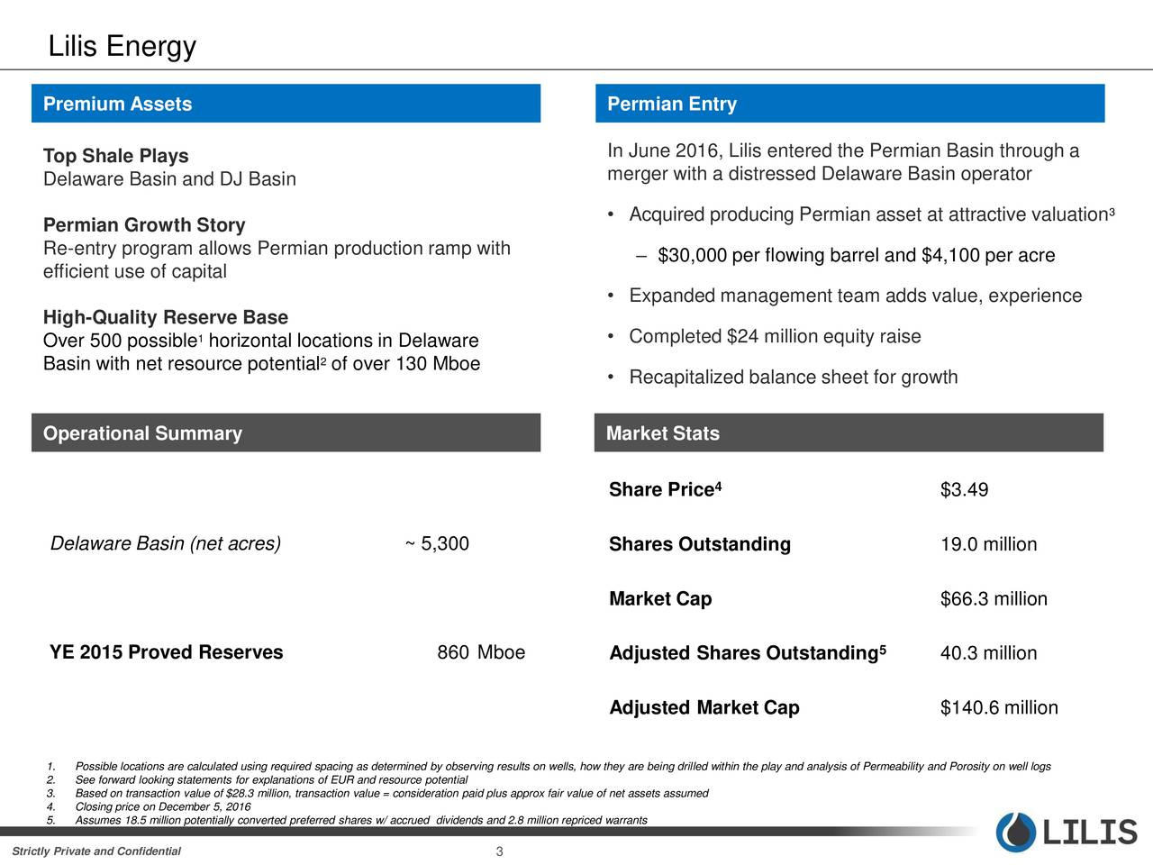 Premium Assets Permian Entry In June 2016, Lilis entered the Permian Basin through a Top Shale Plays Delaware Basin and DJ Basin merger with a distressed Delaware Basin operator Acquired producing Permian asset at attractive valuation 3 Permian Growth Story Re-entry program allows Permian production ramp with $30,000 per flowing barrel and $4,100 per acre efficient use of capital Expanded management team adds value, experience High-Quality Reserve Base Over 500 possible horizontal locations in Delaware  Completed $24 million equity raise Basin with net resource potential of over 130 Mboe Recapitalized balance sheet for growth Operational Summary Market Stats Share Price 4 $3.49 Delaware Basin (net acres) ~ 5,300 Shares Outstanding 19.0 million Market Cap $66.3 million 5 YE 2015 Proved Reserves 860 Mboe Adjusted Shares Outstanding 40.3 million Adjusted Market Cap $140.6 million 1. Possible locations are calculated using required spacing as determined by observing results on wells, how they are being drilled within the play and analysis of Permeability and Porosity on well logs 2. See forward looking statements for explanations of EUR and resource potential 3. Based on transaction value of $28.3 million, transaction value = consideration paid plus approx fair value of net assets assumed 4. Closing price on December 5, 2016 5. Assumes 18.5 million potentially converted preferred shares w/ accrued dividends and 2.8 million repriced warrants Strictly Private and Confidential 3