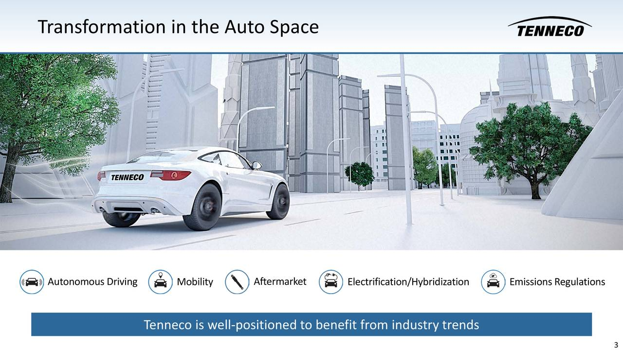Autonomous Driving Mobility Aftermarket Electrification/Hybridization Emissions Regulations Tenneco is well-positioned to benefit from industry trends