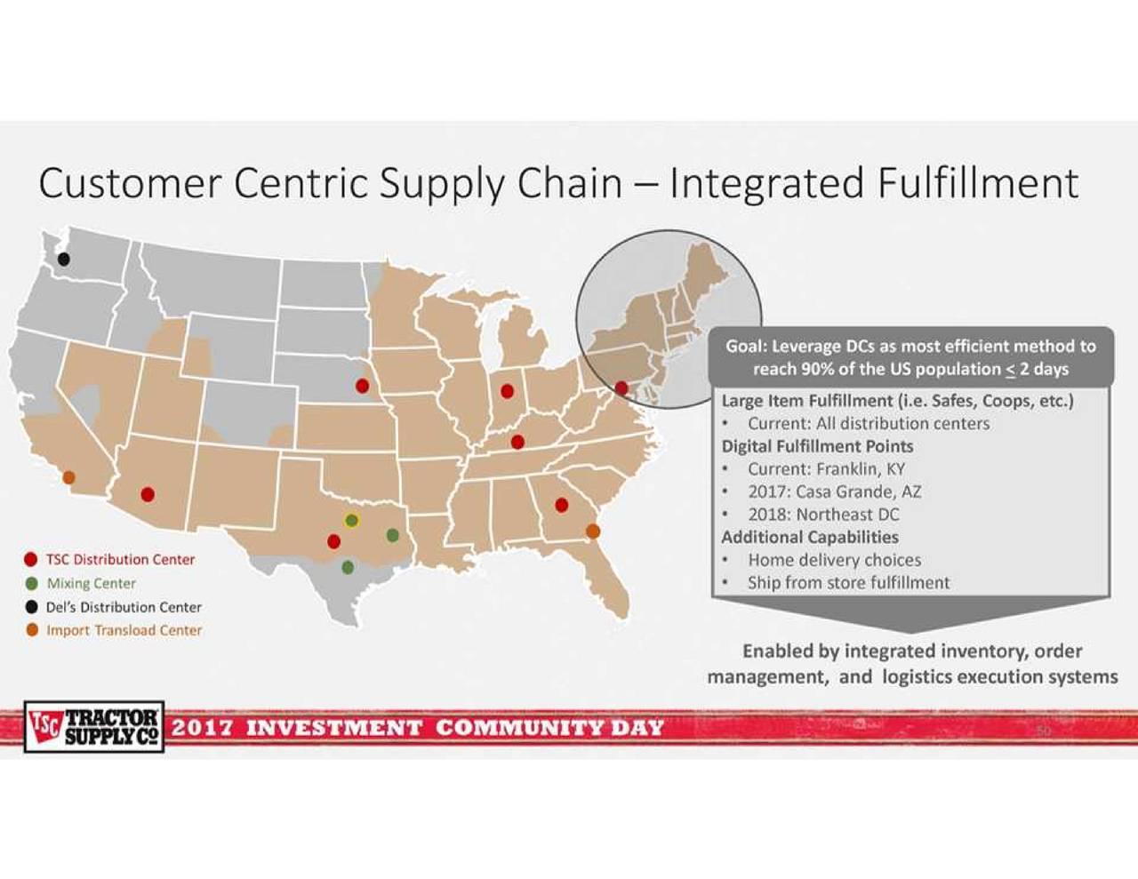 Tractor Supply Company Tsco Investor Presentation Slideshow