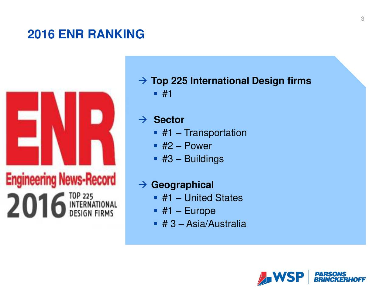 2016 ENR RANKING Top 225 International Design firms #1 Sector #1  Transportation #2  Power #3  Buildings Geographical #1  United States #1  Europe # 3  Asia/Australia