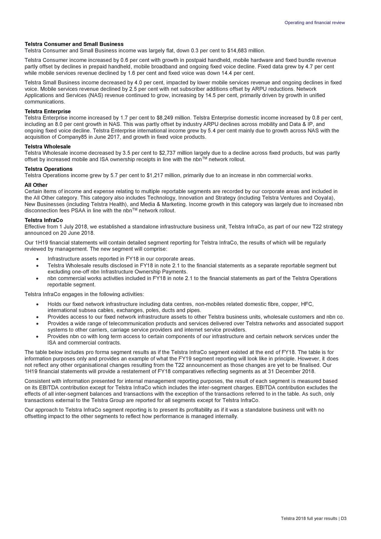 Telstra Corporation Ltd  ADR 2018 Q4 - Results - Earnings