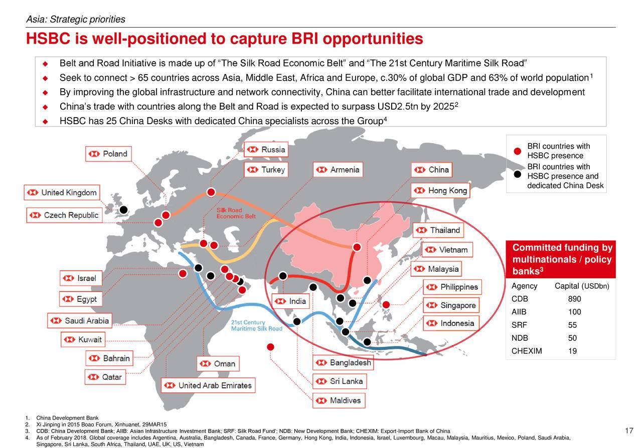 HSBC Holdings (HSBC) Investor Presentation - Slideshow