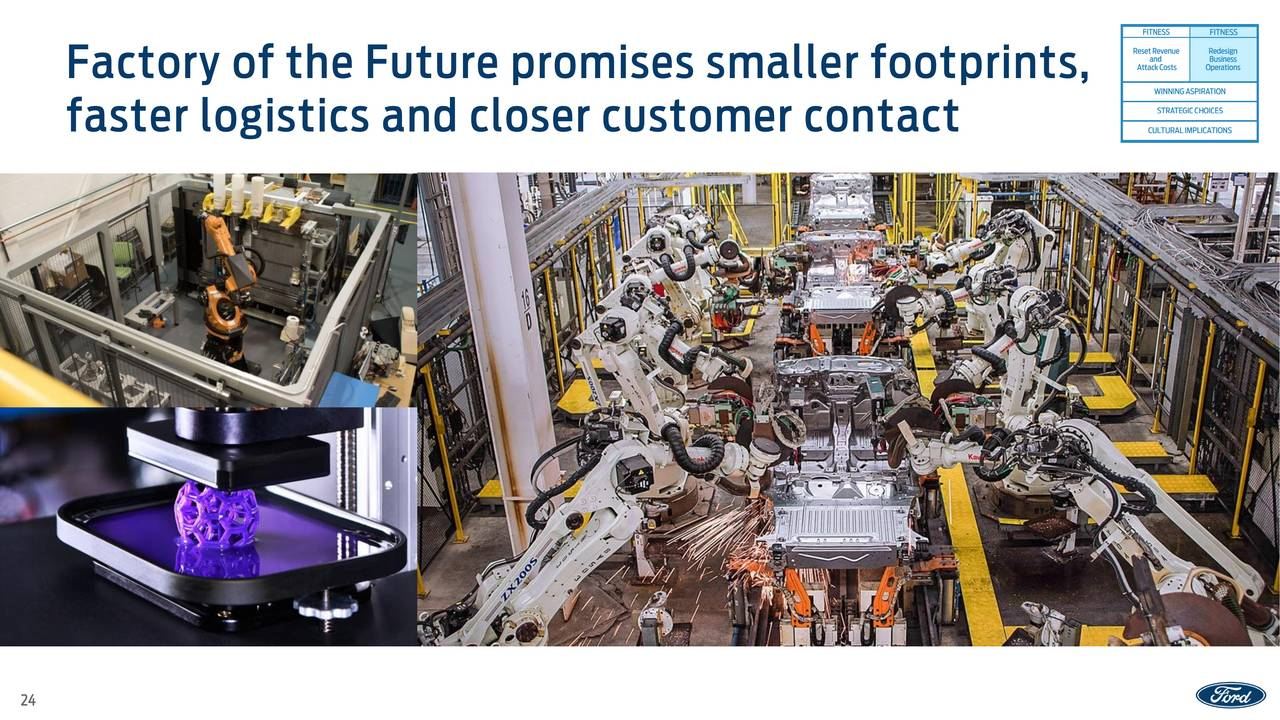 Ford motor f presents on strategic update slideshow for Ford motor company customer service email address
