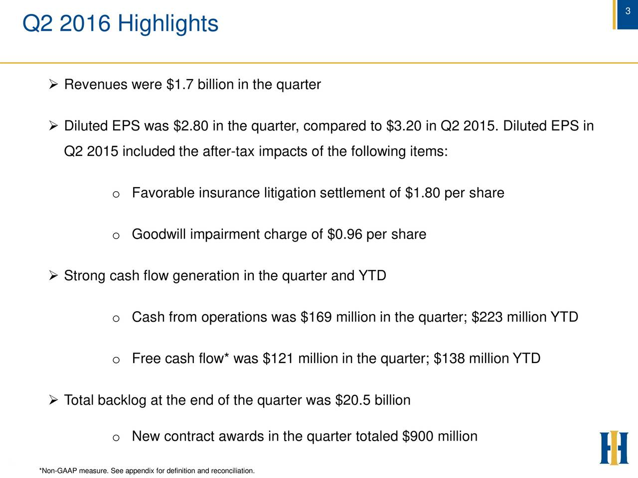 Q2 2016 Highlights Revenues were $1.7 billion in the quarter Diluted EPS was $2.80 in the quarter, compared to $3.20 in Q2 2015. Diluted EPS in Q2 2015 included the after-tax impacts of the following items: o Favorable insurance litigation settlement of $1.80 per share o Goodwill impairment charge of $0.96 per share Strong cash flow generation in the quarter and YTD o Cash from operations was $169 million in the quarter; $223 million YTD o Free cash flow* was $121 million in the quarter; $138 million YTD Total backlog at the end of the quarter was $20.5 billion o New contract awards in the quarter totaled $900 million 3