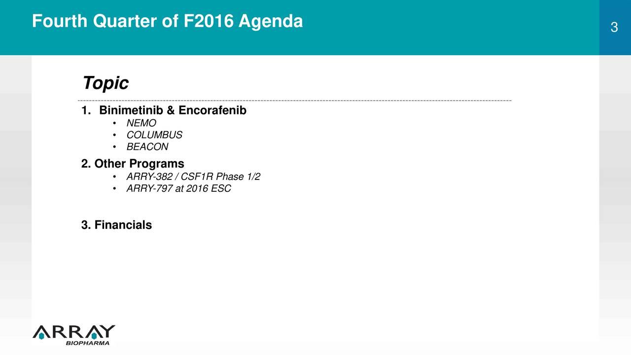 3 Topic 1. Binimetinib & Encorafenib NEMO COLUMBUS BEACON 2. Other Programs ARRY-382 / CSF1R Phase 1/2 ARRY-797 at 2016 ESC 3. Financials