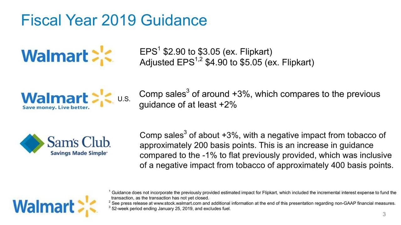adjusted earnings 1 eps 290 to 305 ex flipkart 12 adjusted eps 490
