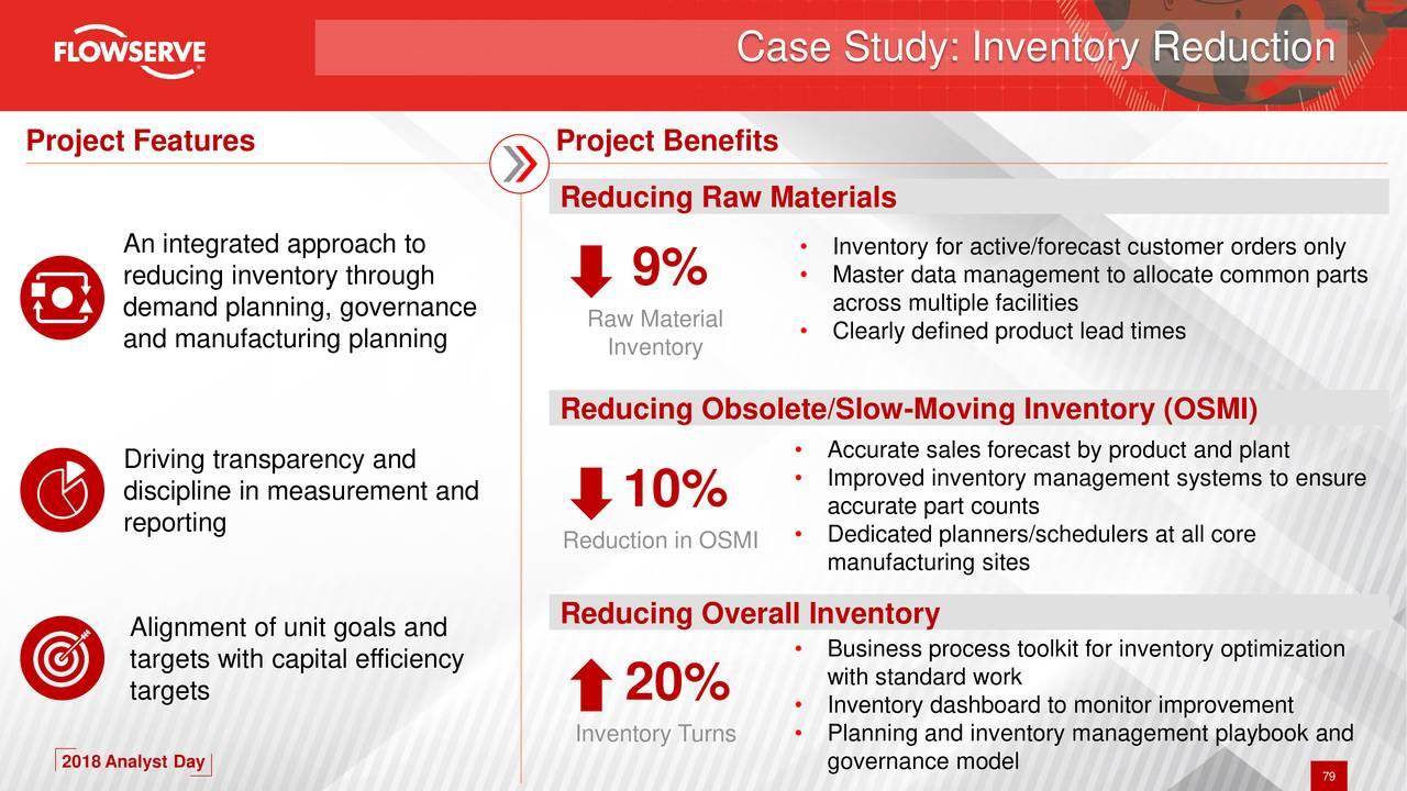Flowserve Corporation (FLS) Investor Presentation