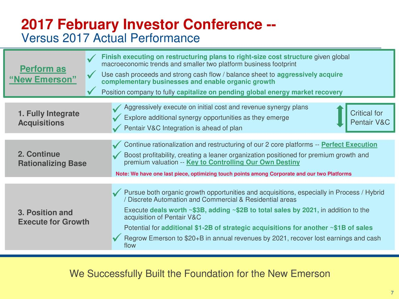 Emerson Electric (EMR) Investor Presentation - Slideshow - Emerson