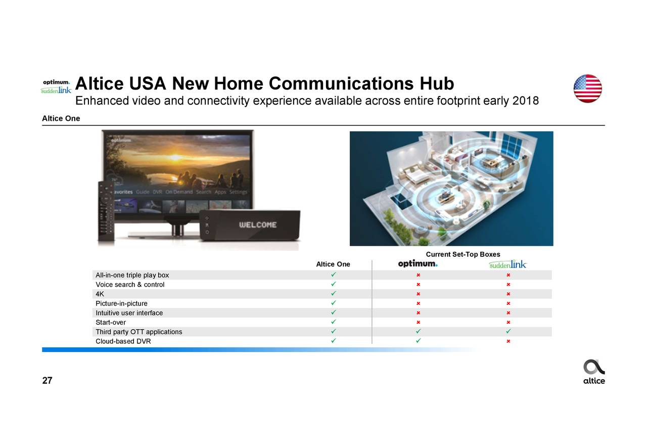 Altice USA 2017 Q3 - Results - Earnings Call Slides - Altice USA