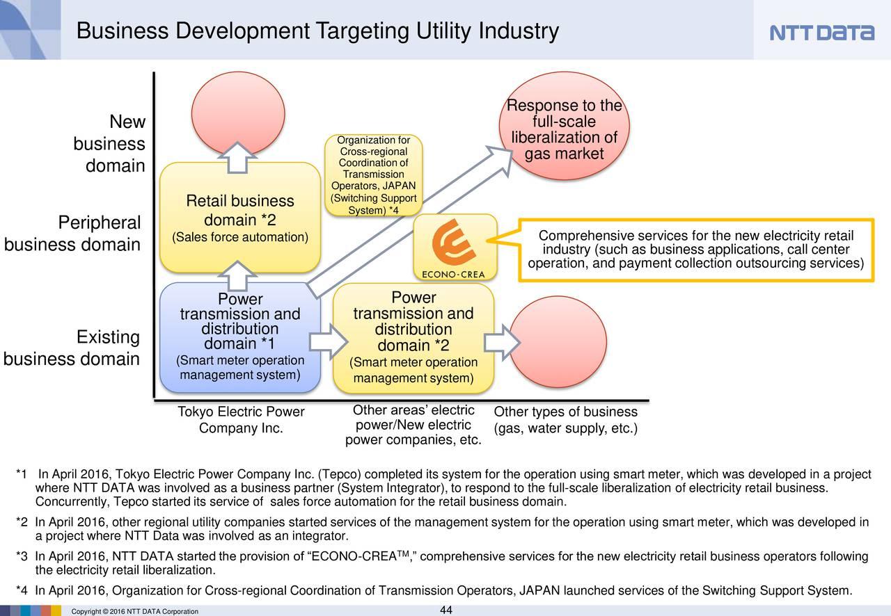 utility and purposeful behavior