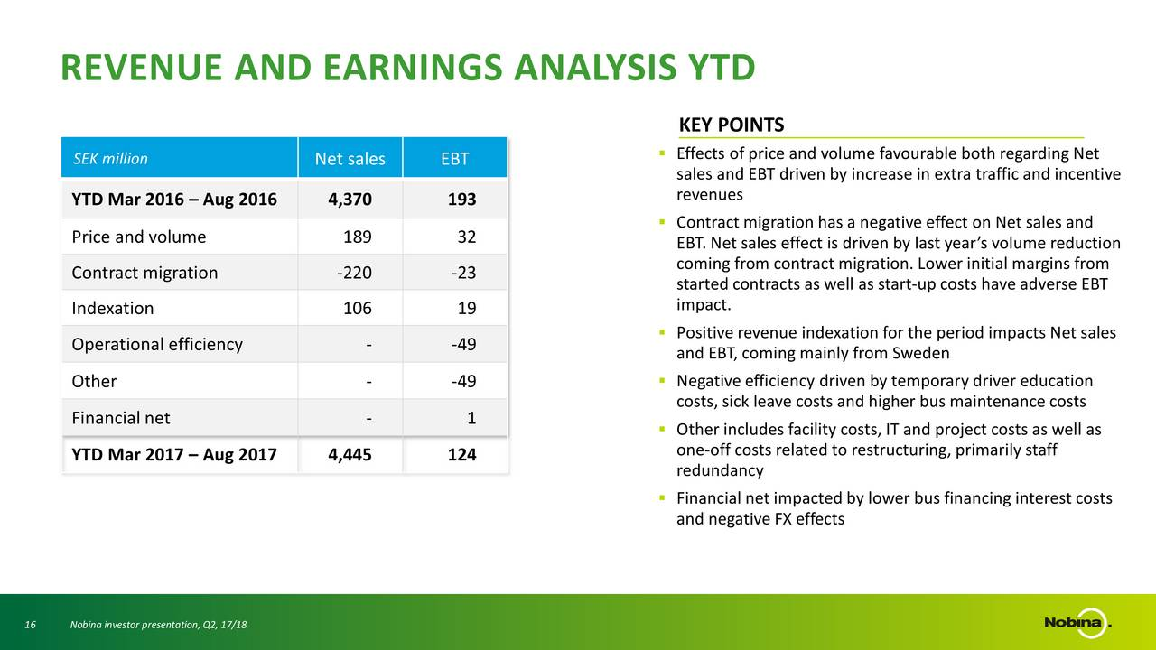 NOBINA AB ORD NEW 2017 Q2 - Results - Earnings Call Slides ...