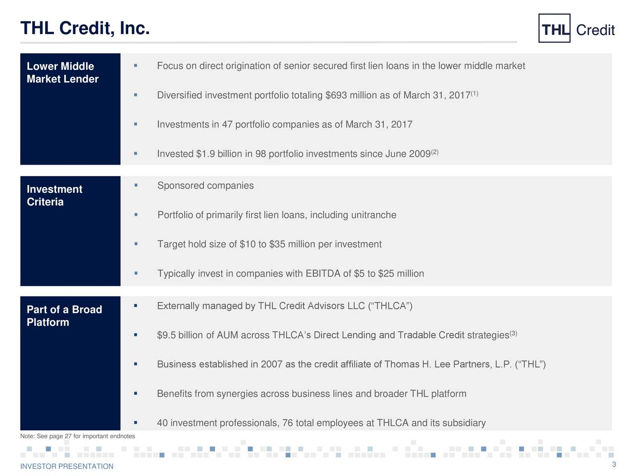 Lower Middle  Focus on direct origination of senior secured first lien loans in the lower middle market Market Lender Diversified investment portfolio totaling $693 million as of March 31, 20171) Investments in 47 portfolio companies as of March 31, 2017 Invested $1.9 billion in 98 portfolio investments since June 2009(2) Investment  Sponsored companies Criteria Portfolio of primarily first lien loans, including unitranche Target hold size of $10 to $35 million per investment Typically invest in companies with EBITDA of $5 to $25 million Externally managed by THL Credit Advisors LLC (THLCA) Part of a Broad Platform (3) $9.5 billion of AUM across THLCAs Direct Lending and Tradable Credit strategies Business established in 2007 as the credit affiliate of Thomas H. Lee Partners, L.P. (THL) Benefits from synergies across business lines and broader THL platform 40 investment professionals, 76 total employees at THLCA and its subsidiary Note: See page 27 for important endnotes INVESTOR PRESENTATION 3