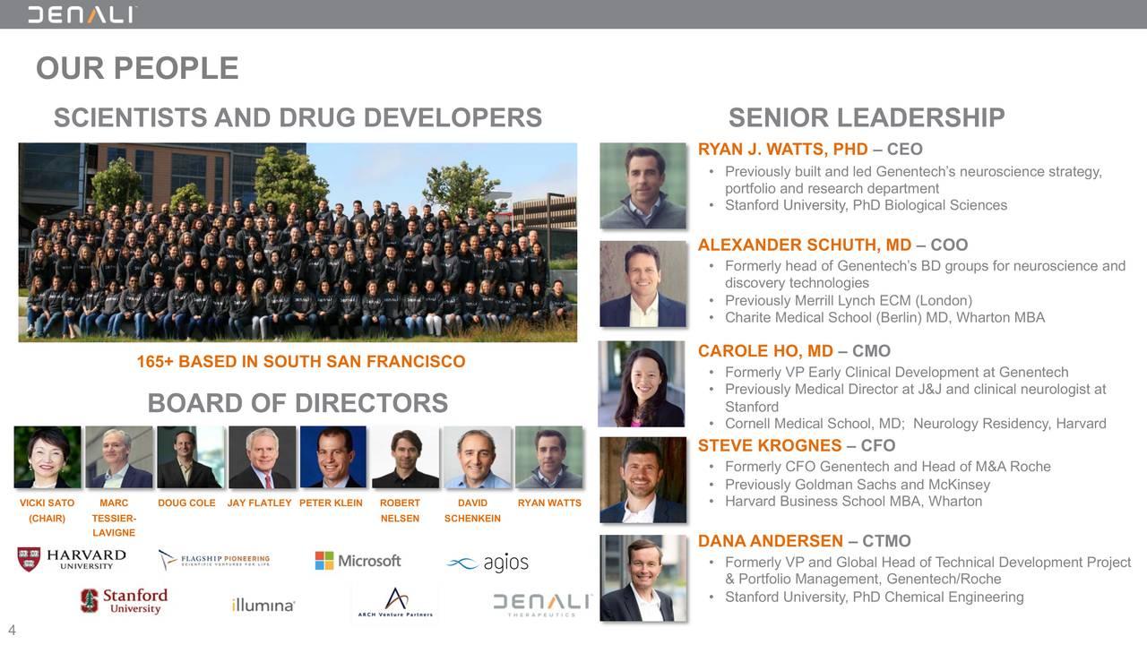 Denali Therapeutics (DNLI) Presents at Morgan Stanley 16th Annual