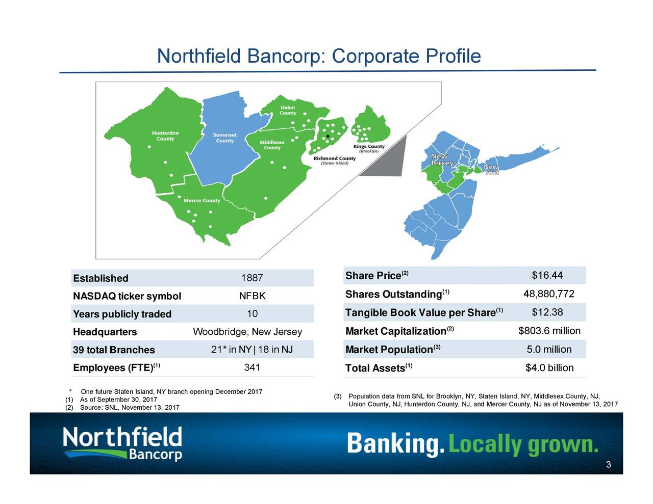 Bancorp of New Jersey Inc (BKJ) Research Report