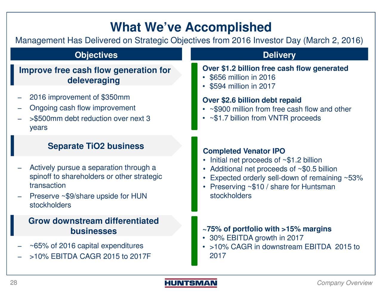 Huntsman (HUN) Presents At Deutsche Bank 9th Annual Global