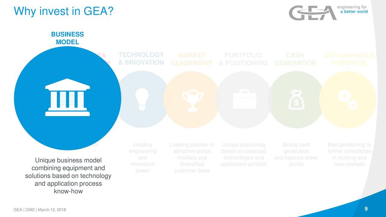 Gea Group Geagy Investor Presentation Slideshow Ag. Gea Group Geagy Investor Presentation Slideshow Ag Adr Otcmktsgeagy Seeking Alpha. Wiring. Gea Pwer Switch Wiring Diagram For Slide Out At Scoala.co