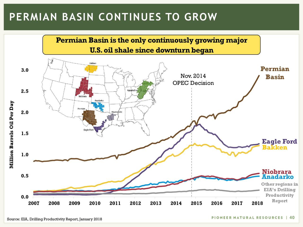 Investment and pioneer petroleum