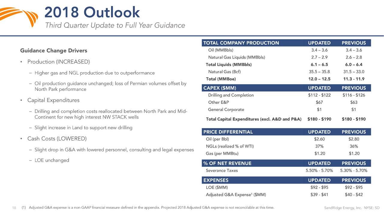 SandRidge Energy, Inc  2018 Q3 - Results - Earnings Call
