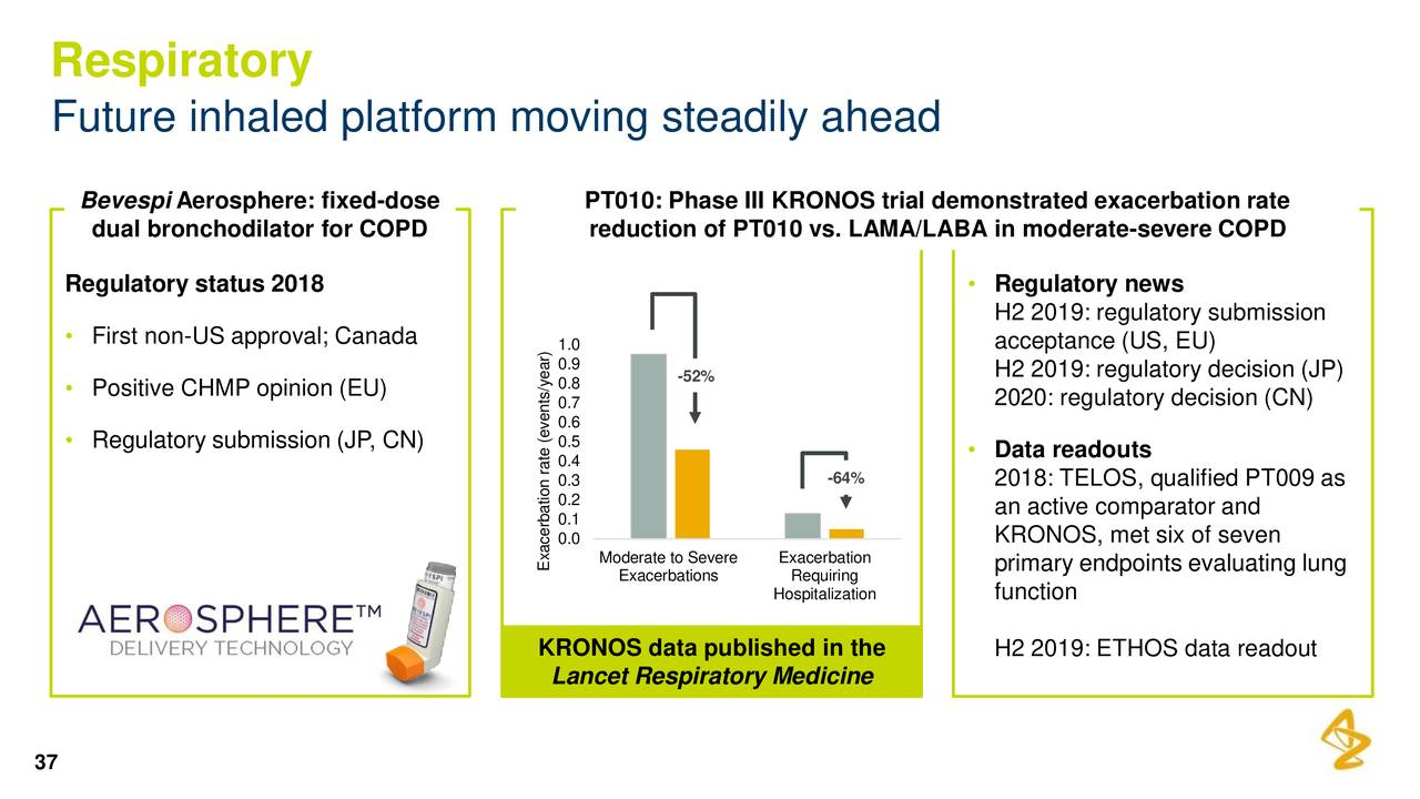 Earnings Disclaimer >> AstraZeneca Group plc 2018 Q3 - Results - Earnings Call ...