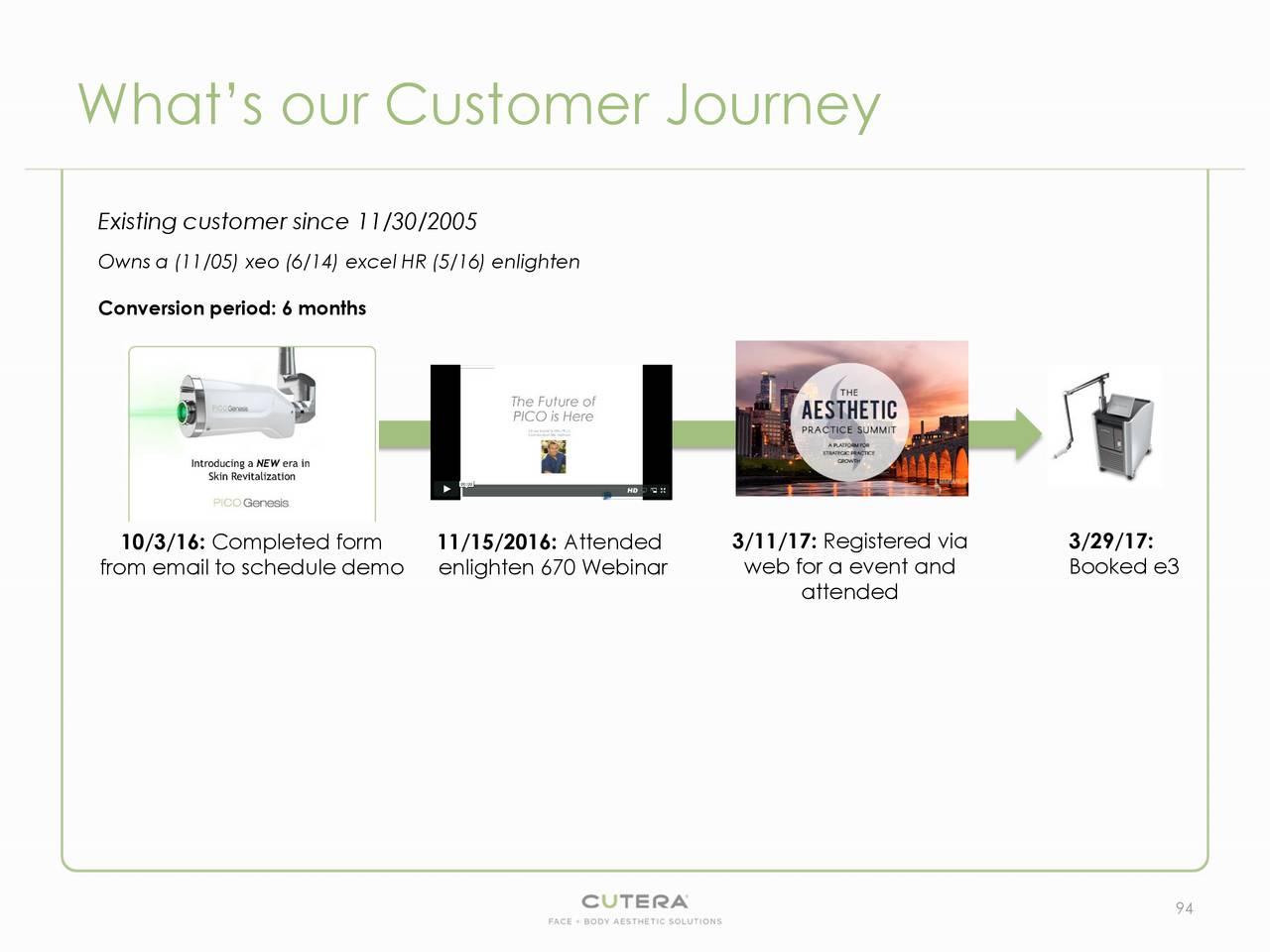 Cutera (CUTR) Investor Presentation - Slideshow - Cutera, Inc