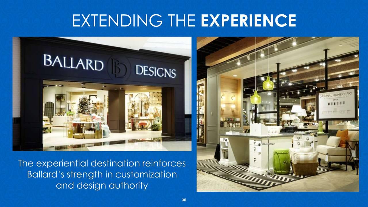 100 ballard designs outlet store nominees 2017 including ballard designs outlet store hsn inc 2016 q2 results earnings call slides hsn inc