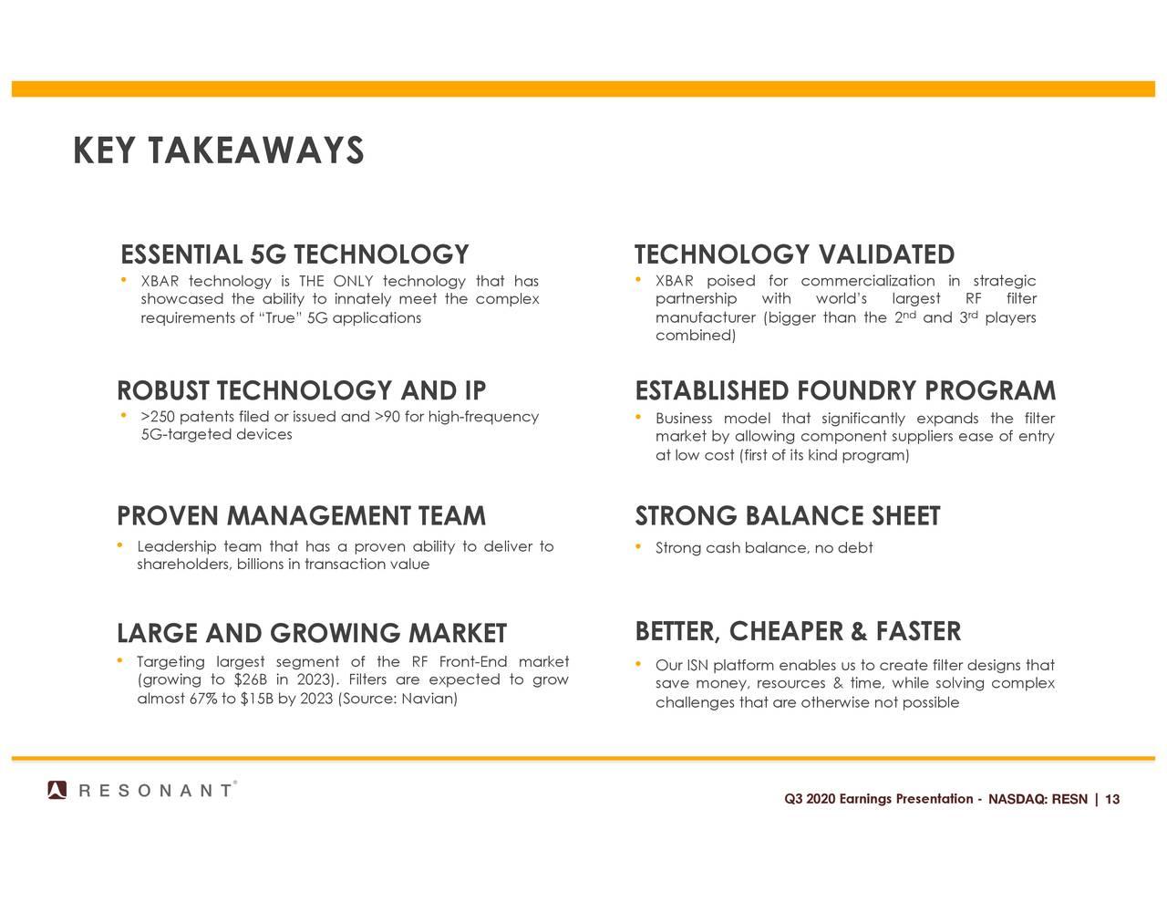 Resonant Inc. 2020 Q3 - Results - Earnings Call ...